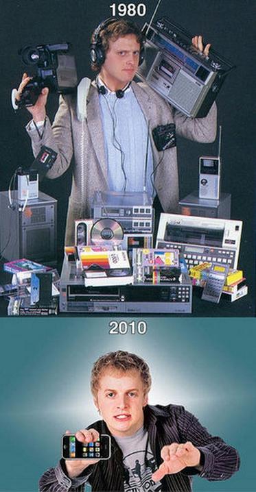 スマホ登場1980年と2010年の比較