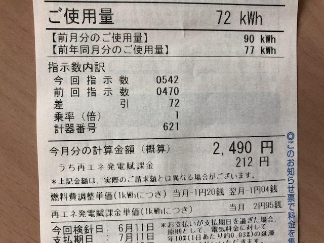 ミニマリストの電気料金節約1